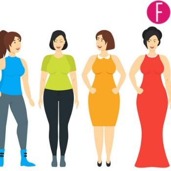 Body positivity, body shaming, social issue, women, etiquettes