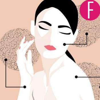 skin type illustration